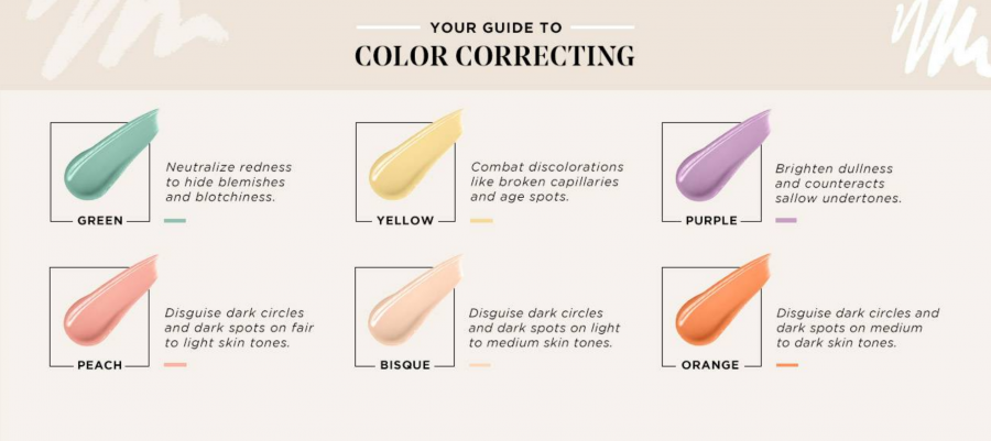 color correction explained