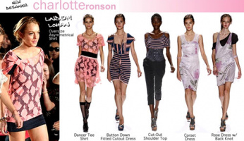 Charlotte Ronson is now at TheHipChick.com!