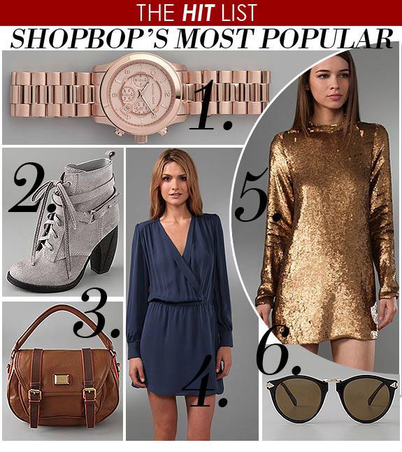ShopBop's Most Popular